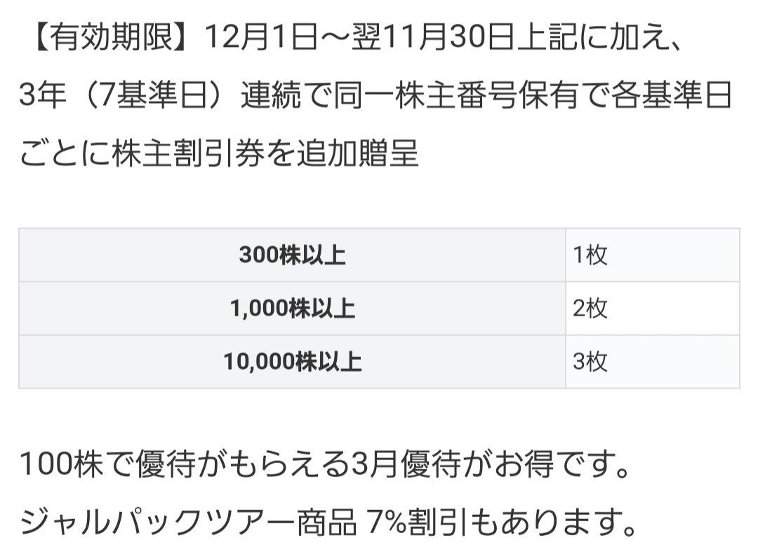 の 日本 株価 航空
